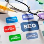 Cara Meningkatkan Penjualan Berbagai Macam Bisnis Produksi Melalui Internet